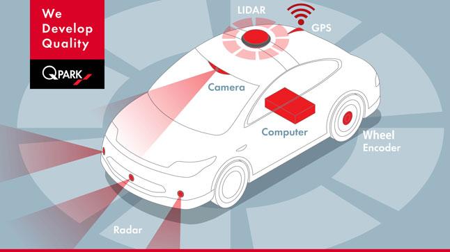 Autonomie der Autos verschiedene Systeme